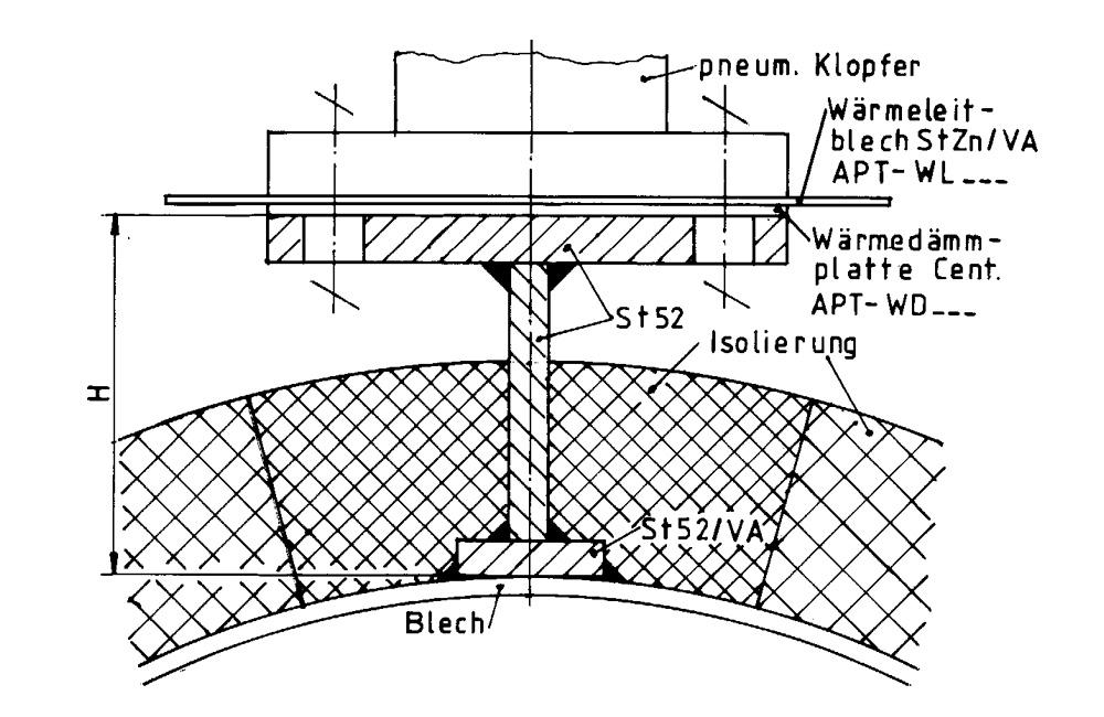 singold-pneumatischer-klopfer-typ-k-zubehoer-anschweissplatten3