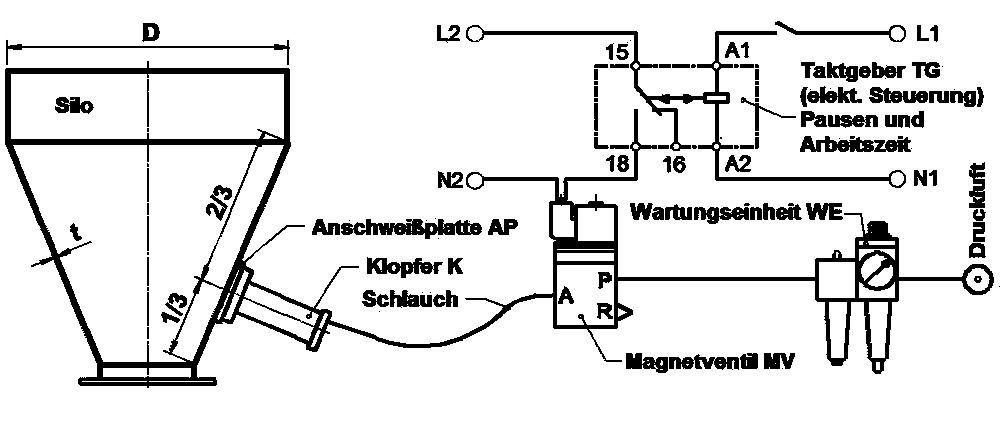 singold-pneumatischer-klopfer-konfiguration