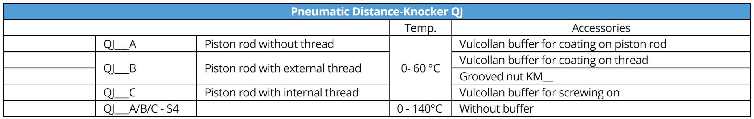 singold-pneumatic-impulse-knocker-versions