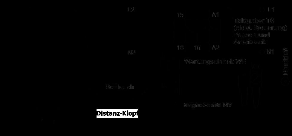 singold-impulsklopfer-montage